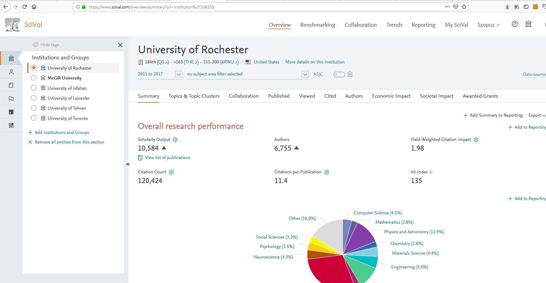 یوزر و پسورد سای ول معرفی SciVal اکانت سای ول امکان دسترسی مستقیم به SciVal دسترسی به پایگاه SciVal ابزارهای علم سنجی برای ارزیابی عملکرد پژوهشی Impact